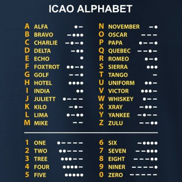 ICAO phonetic alphabet on t-shirt. A great gift for the pilot!